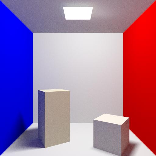 Cornell box - 256 rays per pixel